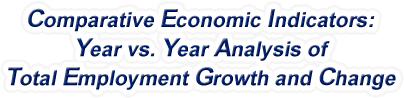 Michigan - Year vs. Year Analysis of Total Employment Growth and Change, 1969-2015