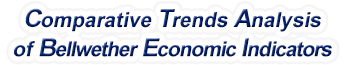 Michigan - Comparative Trends Analysis of Bellwether Economic Indicators, 1969-2016