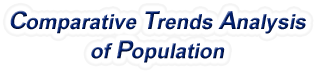 Michigan - Comparative Trends Analysis of Population, 1969-2017