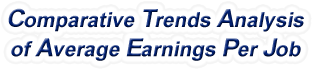 Michigan - Comparative Trends Analysis of Average Earnings Per Job, 1969-2017