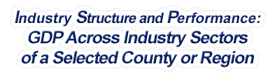 Michigan - Gross Domestic Product Across Industry Sectors of a Selected County or Region