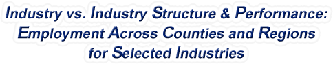 Michigan - Industry vs. Industry Structure & Performance: Employment Across Counties and Regions for Selected Industries