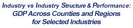 Michigan - Industry vs. Industry Structure & Performance: GDP Across Counties and Regions for Selected Industries