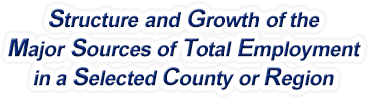 Michigan Structure & Growth of the Major Sources of Total Employment in a Selected County or Region